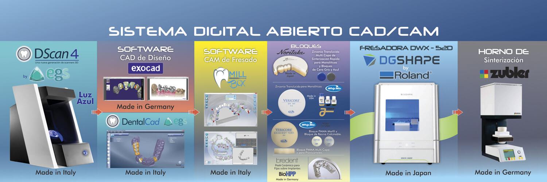 Sistema Digital Abierto Cad Cad