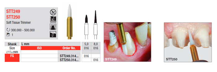Fresa de Cirugía STT249 edenta